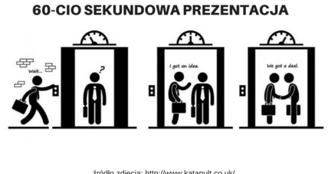 Elevator pitch – 60-sekundowa autoprezentacja